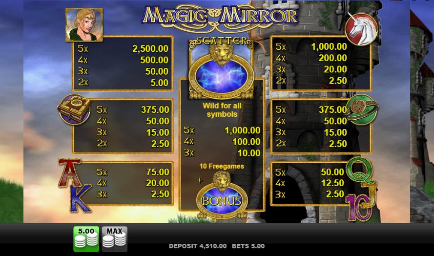 magic mirror free spins