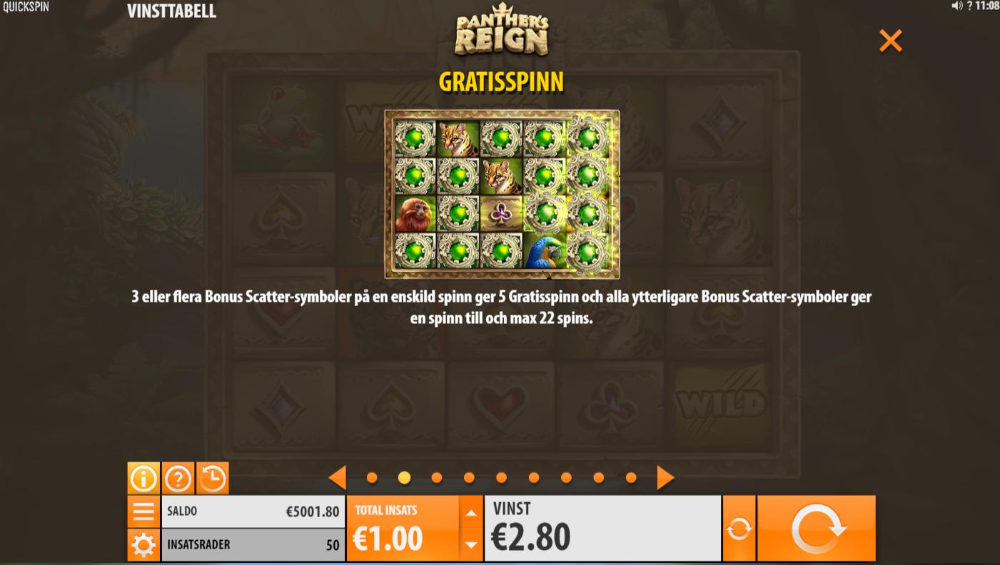 panthers-reign-bonus